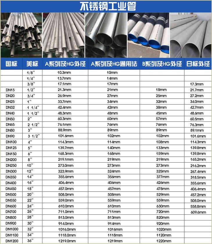 工业焊管参数